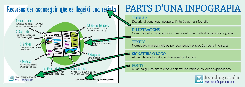 infografia-brandingescolar