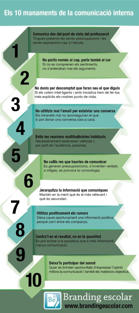 10manaments-comunicacio-interna