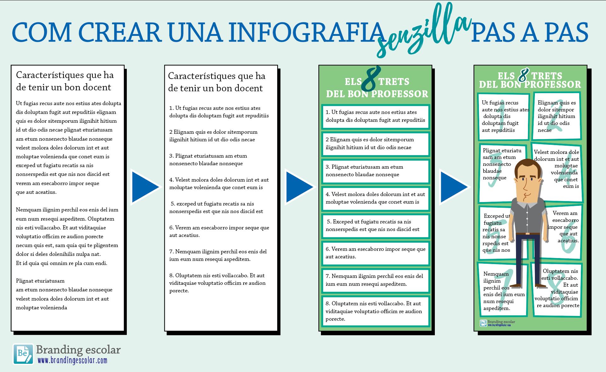info-pasapas-branding