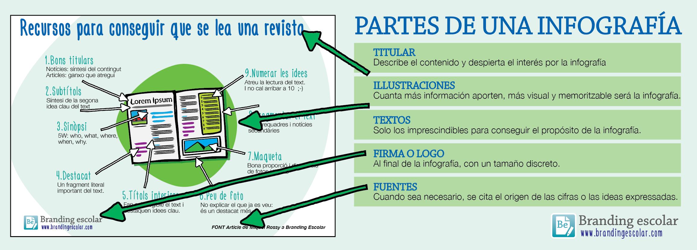 Atractivo Partes De La Uña Del Dedo Colección - Ideas de Pintar de ...